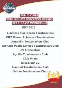 Limitless Blue Ocean Toastmasters recibe reconocimiento de educación